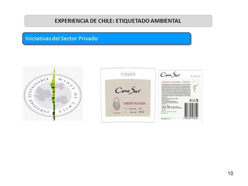 10 EXPERIENCIA DE CHILE: ETIQUETADO AMBIENTAL Iniciativas del Sector Privado