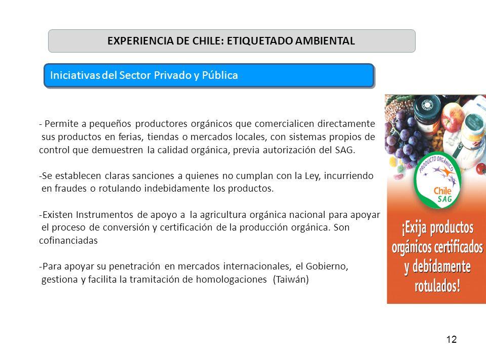 12 - Permite a pequeños productores orgánicos que comercialicen directamente sus productos en ferias, tiendas o mercados locales, con sistemas propios