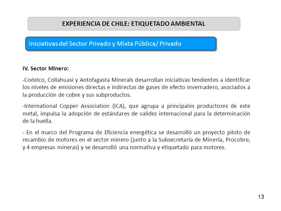 13 IV. Sector Minero: -Codelco, Collahuasi y Antofagasta Minerals desarrollan iniciativas tendientes a identificar los niveles de emisiones directas e