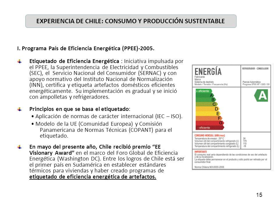 15 Iniciativas del Sector Gobierno I. Programa País de Eficiencia Energética (PPEE)-2005. Etiquetado de Eficiencia Energética : Iniciativa impulsada p