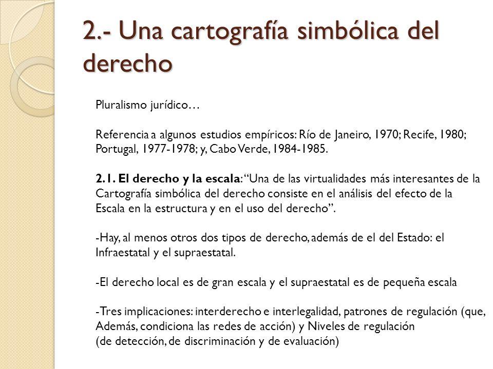 2.- Una cartografía simbólica del derecho Pluralismo jurídico… Referencia a algunos estudios empíricos: Río de Janeiro, 1970; Recife, 1980; Portugal,