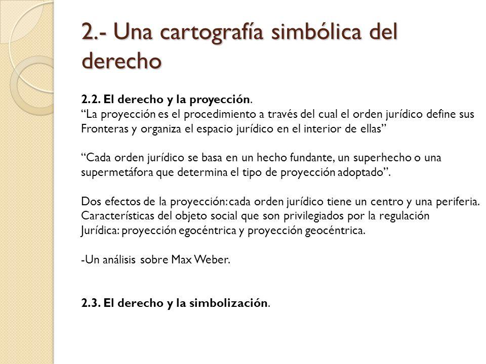 2.- Una cartografía simbólica del derecho 2.2. El derecho y la proyección. La proyección es el procedimiento a través del cual el orden jurídico defin