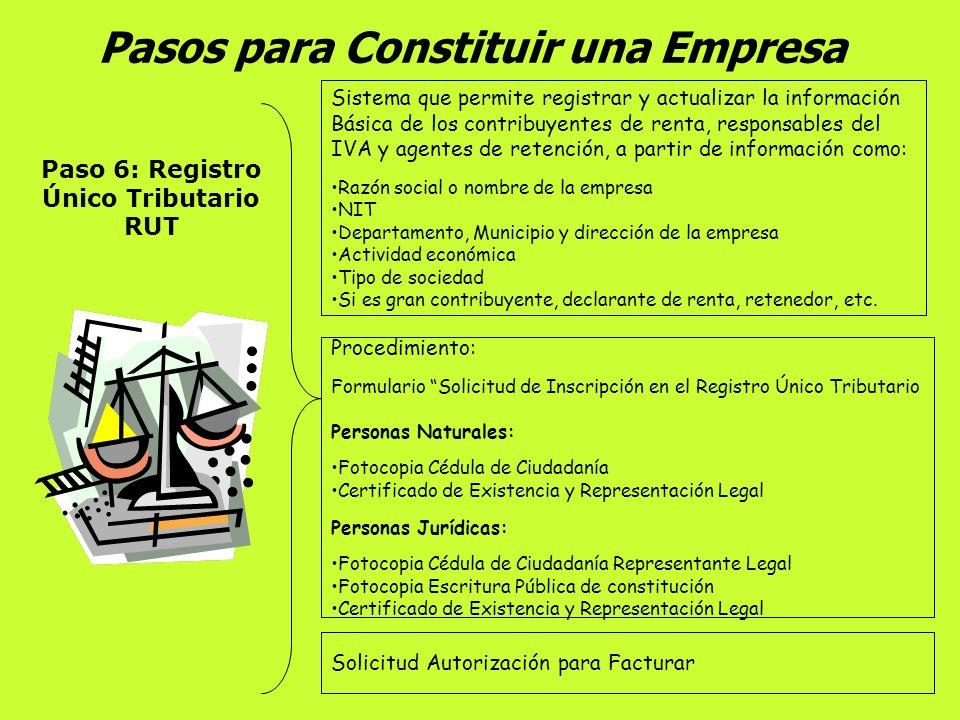 Pasos para Constituir una Empresa Paso 5: Registro de Libros de Comercio Norma General (Art. 48 Código de Comercio): Todo comerciante conformará su co
