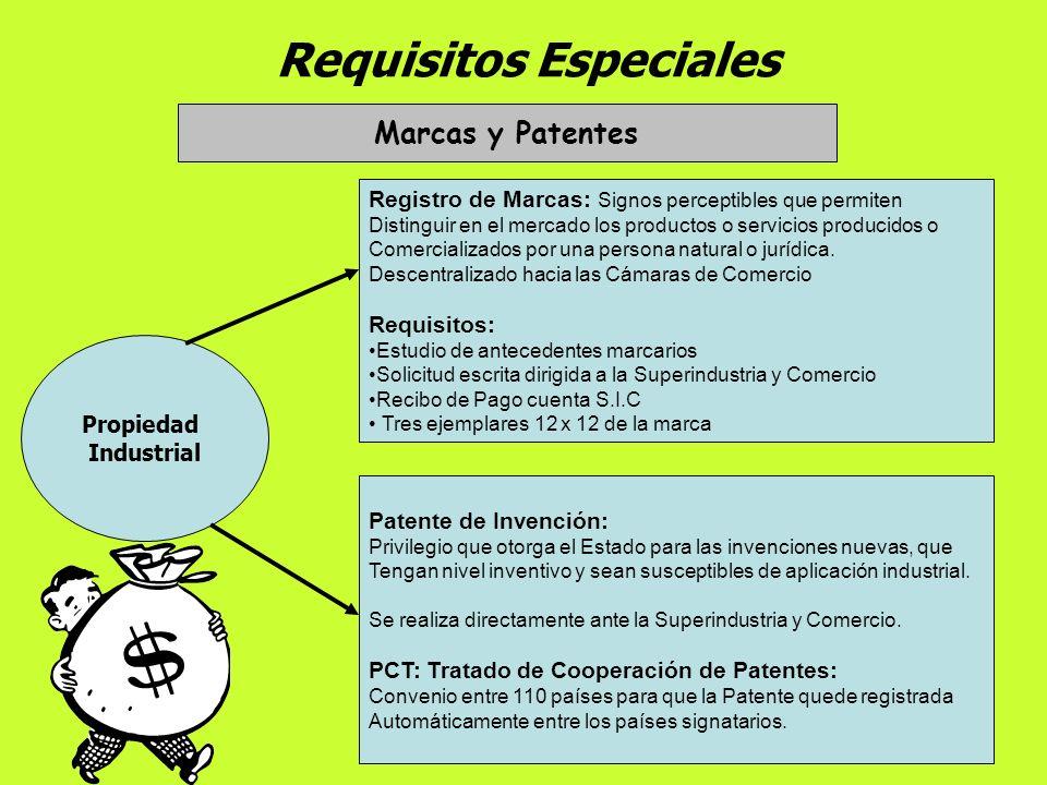 Pasos para Constituir una Empresa Paso 10 : Paz y Salvo Sayco - Acinpro Ley 232 / 1995: Para aquellos establecimientos donde se ejecuten públicamente
