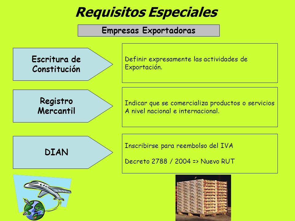 Requisitos Especiales Varios Empresas de Internet Dominio.co => Universidad de los Andes Dominio.com => EEUU