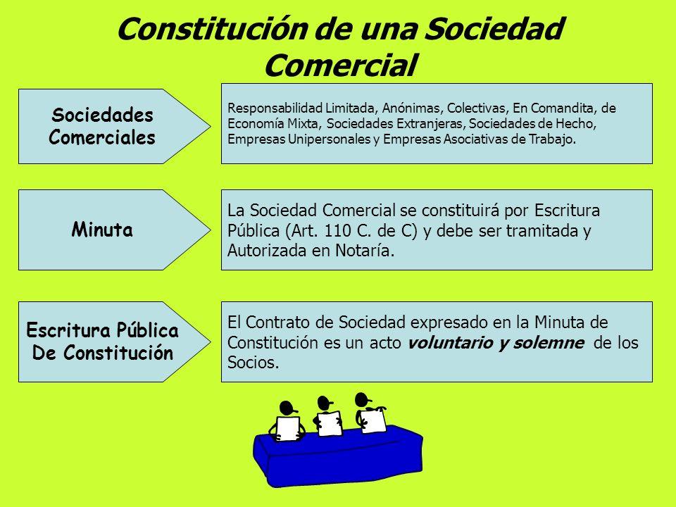 Compromisos que se adquieren Con la Comunidad VALORES: Civismo Generosidad Honestidad Honor Lealtad Orden Participación Respeto Mutuo Sinceridad Solid