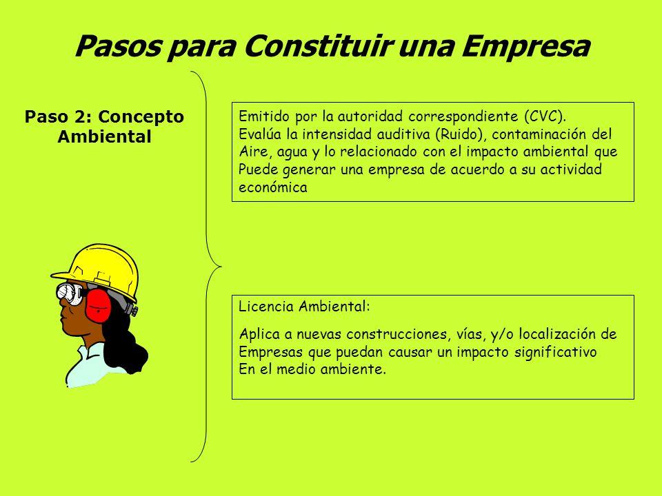 Pasos para Constituir una Empresa Paso 1: Concepto De Uso del Suelo Opinión que emite el Municipio basado en el Plan de Ordenamiento Territorial vigen