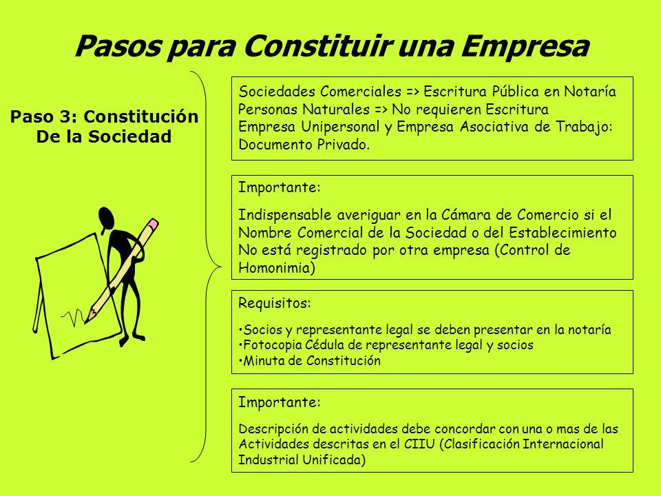Pasos para Constituir una Empresa Paso 2: Concepto Ambiental Emitido por la autoridad correspondiente (CVC). Evalúa la intensidad auditiva (Ruido), co
