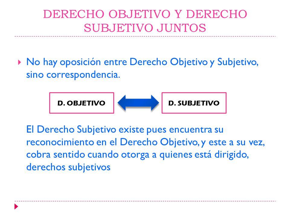 DERECHO OBJETIVO Y DERECHO SUBJETIVO JUNTOS No hay oposición entre Derecho Objetivo y Subjetivo, sino correspondencia. El Derecho Subjetivo existe pue