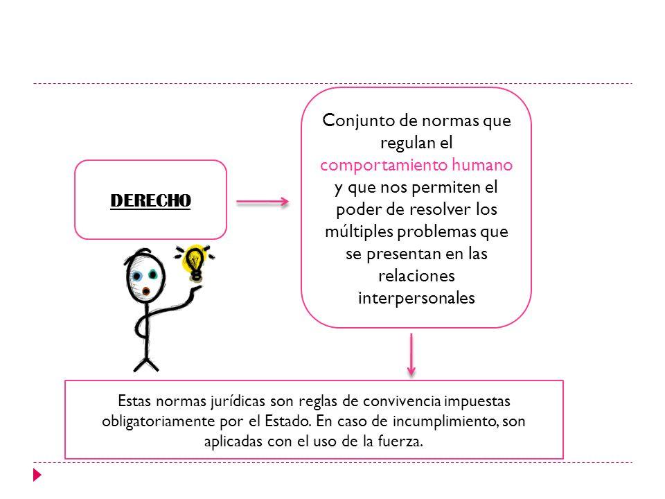 DERECHO Conjunto de normas que regulan el comportamiento humano y que nos permiten el poder de resolver los múltiples problemas que se presentan en la