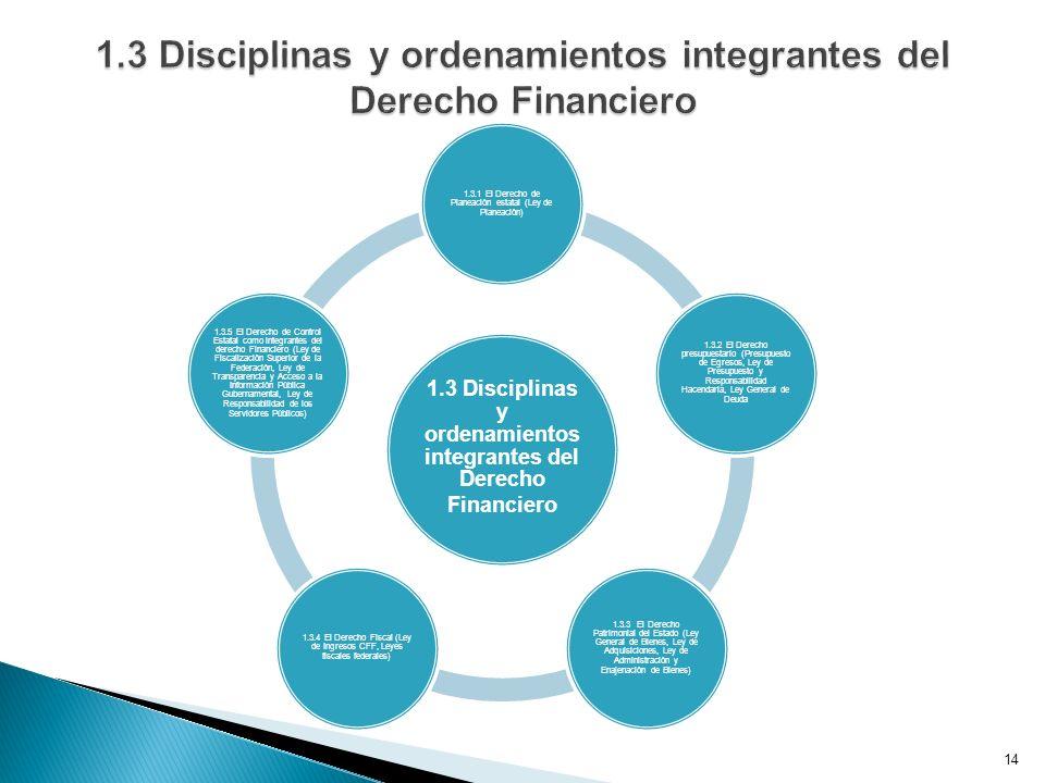 14 1.3 Disciplinas y ordenamientos integrantes del Derecho Financiero 1.3.1 El Derecho de Planeación estatal (Ley de Planeación) 1.3.2 El Derecho pres