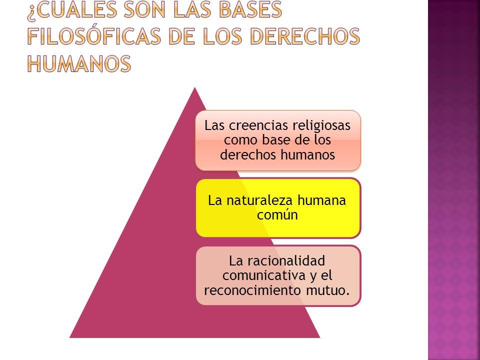 Las creencias religiosas como base de los derechos humanos La naturaleza humana común La racionalidad comunicativa y el reconocimiento mutuo.