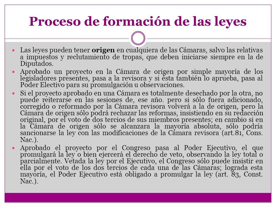TP 2 ¿Qué se entiende por Ley.¿Cuál es la diferencia conceptual entre Ley formal y Ley material.
