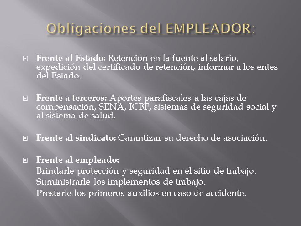 Frente al Estado: Retención en la fuente al salario, expedición del certificado de retención, informar a los entes del Estado. Frente a terceros: Apor