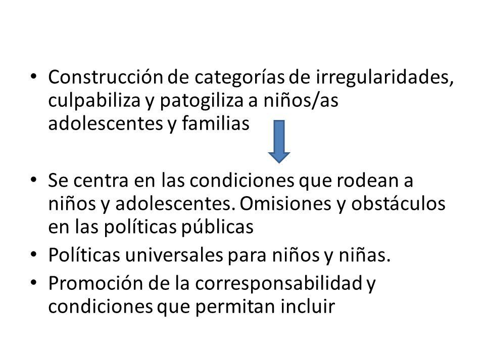 Construcción de categorías de irregularidades, culpabiliza y patogiliza a niños/as adolescentes y familias Se centra en las condiciones que rodean a n