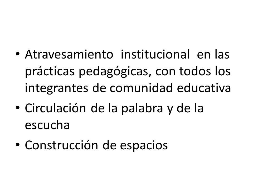 Atravesamiento institucional en las prácticas pedagógicas, con todos los integrantes de comunidad educativa Circulación de la palabra y de la escucha