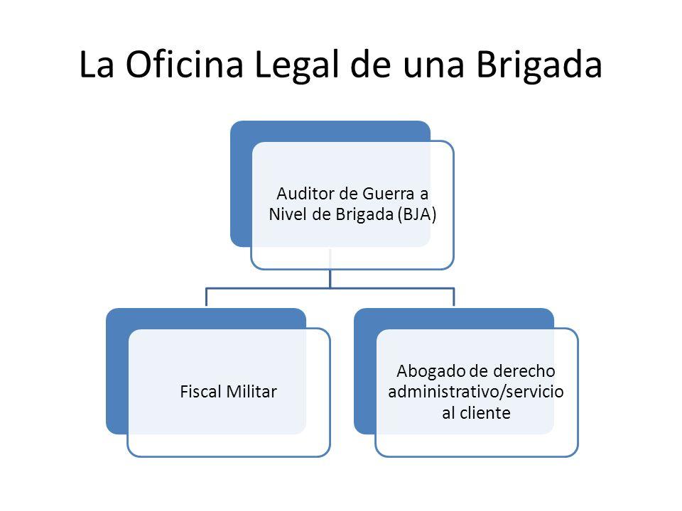 La Oficina Legal de una Brigada Auditor de Guerra a Nivel de Brigada (BJA) Fiscal Militar Abogado de derecho administrativo/servicio al cliente