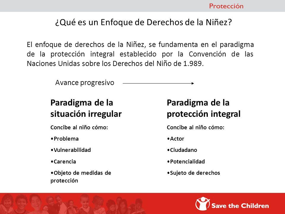 El enfoque de derechos de la Niñez, se fundamenta en el paradigma de la protección integral establecido por la Convención de las Naciones Unidas sobre