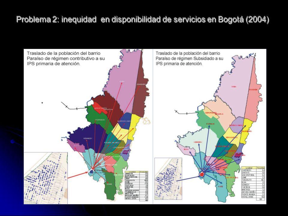 Problema 2: inequidad en disponibilidad de servicios en Bogotá (2004)