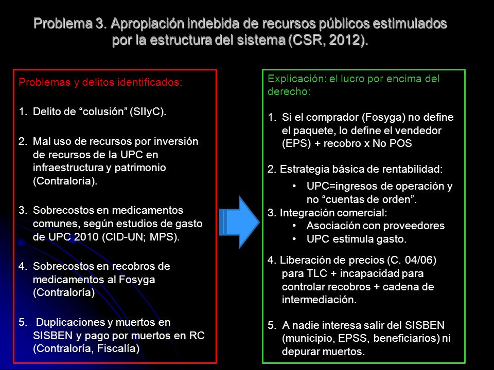Problema 3. Apropiación indebida de recursos públicos estimulados por la estructura del sistema (CSR, 2012). Explicación: el lucro por encima del dere