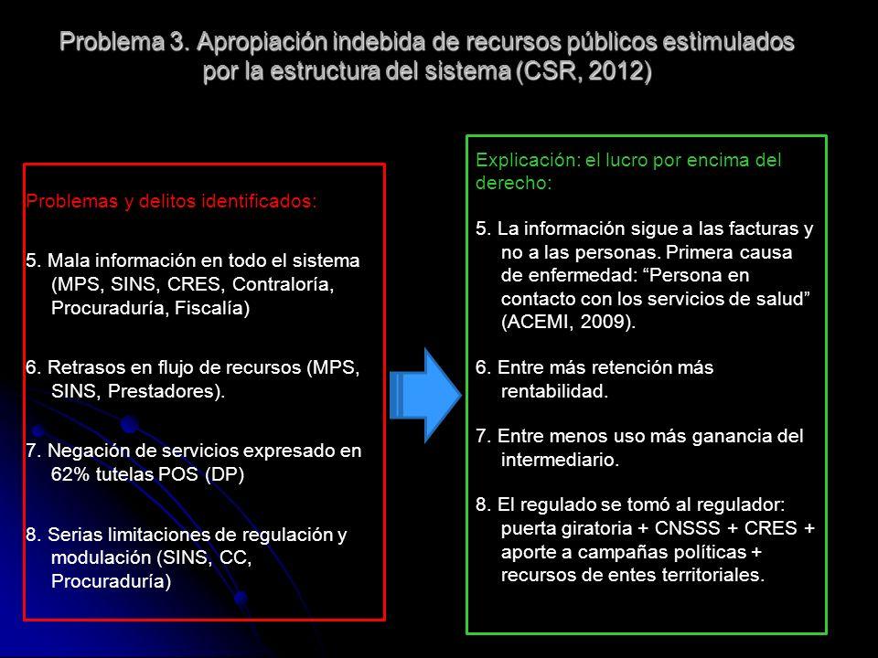 Problema 3. Apropiación indebida de recursos públicos estimulados por la estructura del sistema (CSR, 2012) Explicación: el lucro por encima del derec