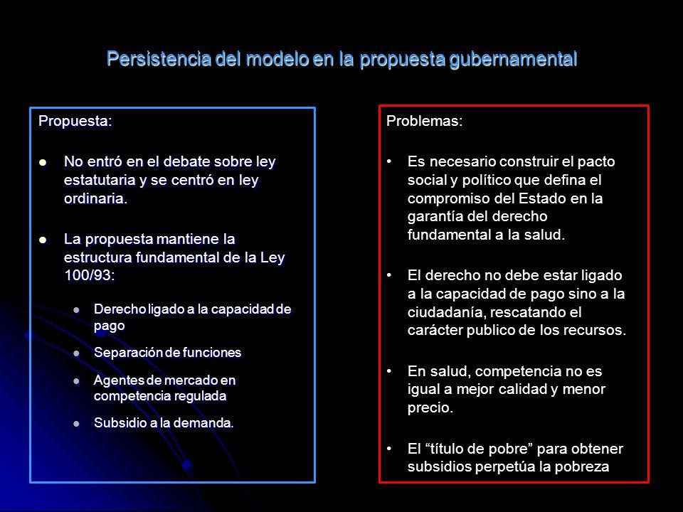 Persistencia del modelo en la propuesta gubernamental Propuesta: No entró en el debate sobre ley estatutaria y se centró en ley ordinaria. No entró en