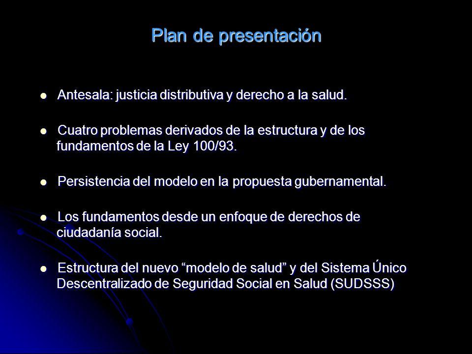 Plan de presentación Antesala: justicia distributiva y derecho a la salud. Antesala: justicia distributiva y derecho a la salud. Cuatro problemas deri