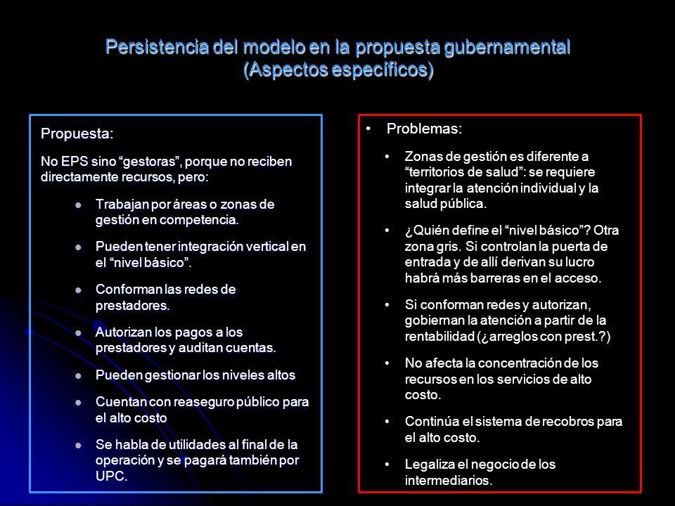 Persistencia del modelo en la propuesta gubernamental (Aspectos específicos) Propuesta: No EPS sino gestoras, porque no reciben directamente recursos, pero: Trabajan por áreas o zonas de gestión en competencia.