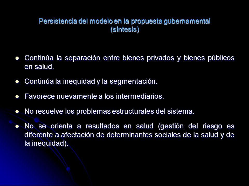 Persistencia del modelo en la propuesta gubernamental (síntesis) Continúa la separación entre bienes privados y bienes públicos en salud. Continúa la