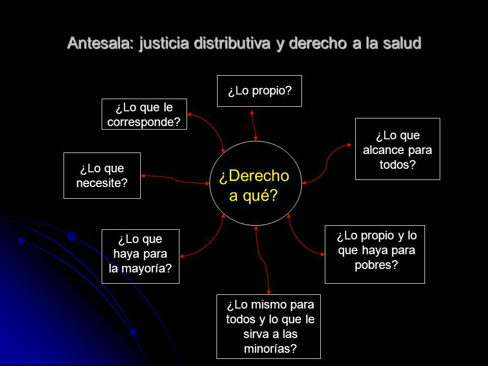 Antesala: justicia distributiva y derecho a la salud ¿Lo que le corresponde? ¿Lo propio? ¿Lo que necesite? ¿Lo que alcance para todos? ¿Lo propio y lo