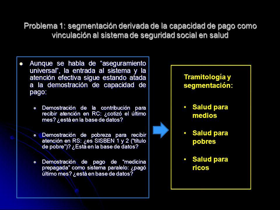Problema 1: segmentación derivada de la capacidad de pago como vinculación al sistema de seguridad social en salud Aunque se habla de aseguramiento un