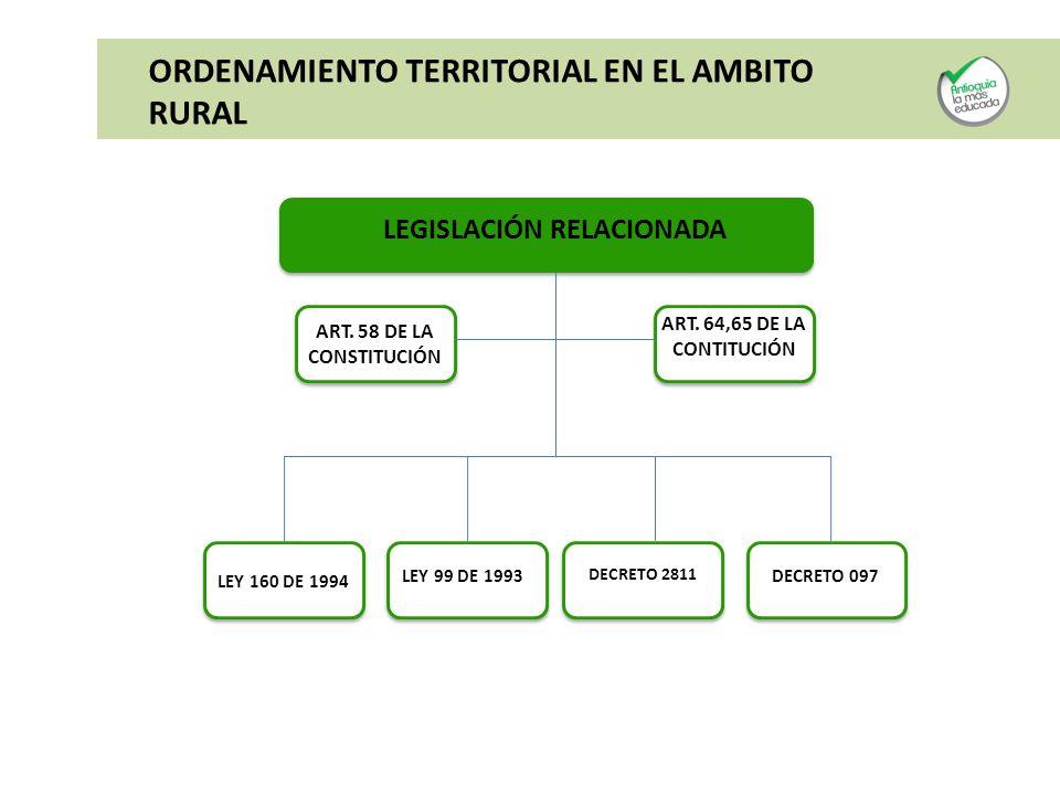 LEGISLACIÓN RELACIONADA ASESOR DEL DESPACHO (1) LEY 160 DE 1994 ORDENAMIENTO TERRITORIAL EN EL AMBITO RURAL LEY 99 DE 1993 DECRETO 2811 DECRETO 097 AR