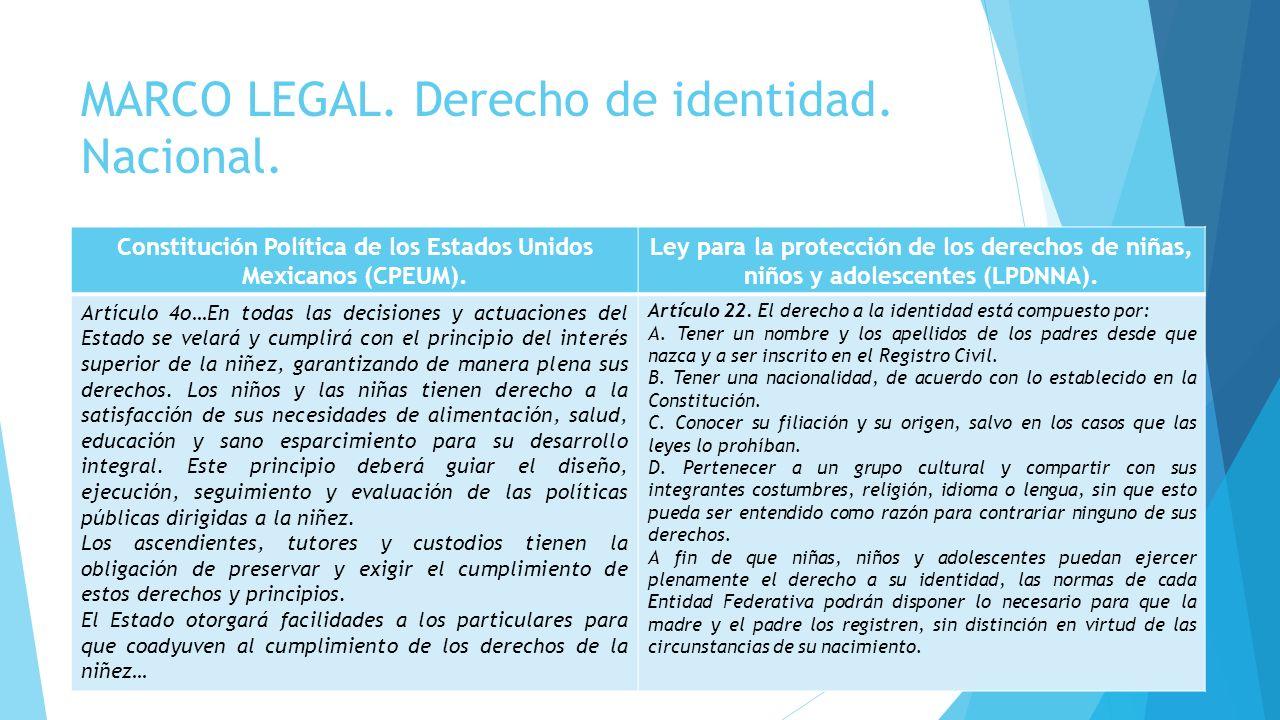 MARCO LEGAL. Derecho de identidad. Internacional. Declaración de los Derechos del Niño. PRINCIPIO 3 El niño tiene derecho desde su nacimiento a un nom