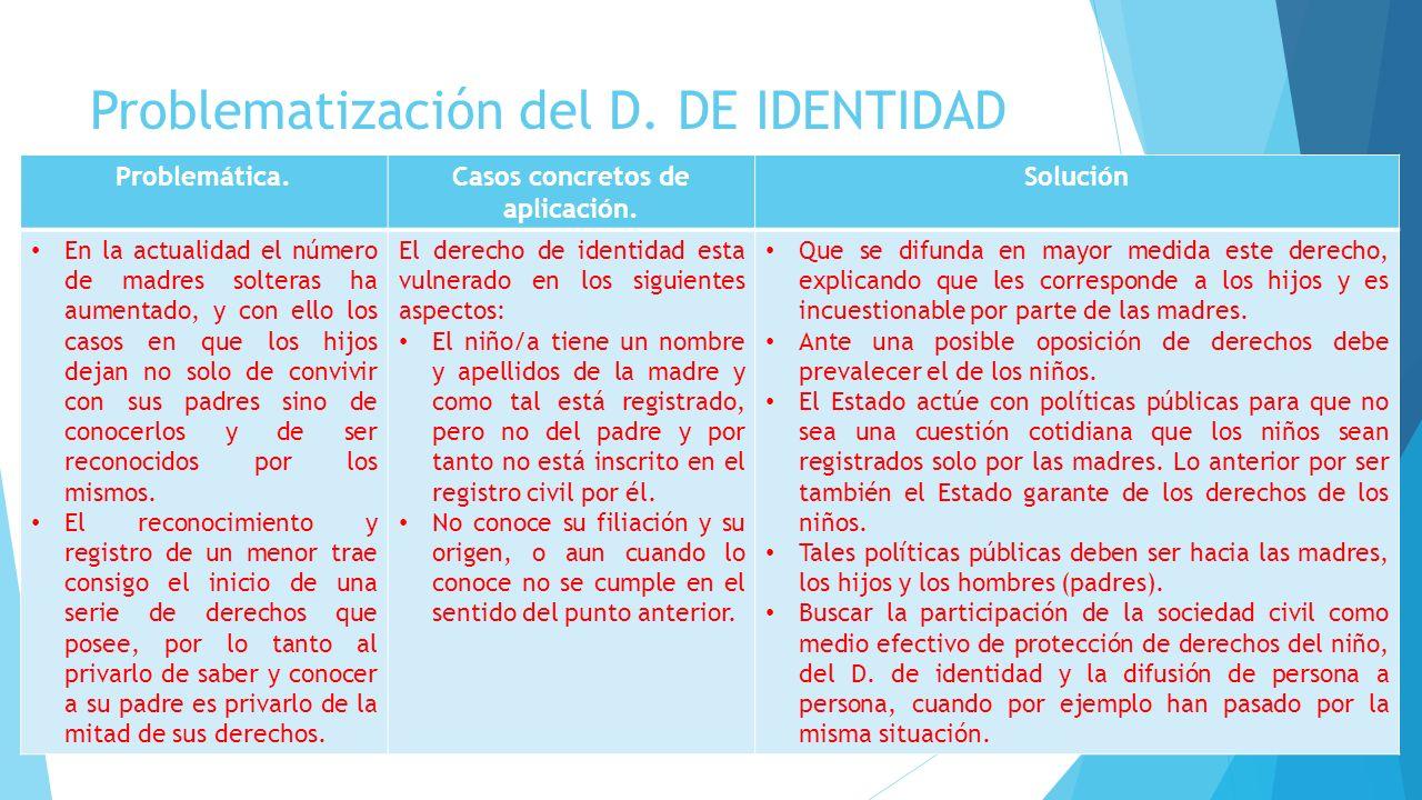 ORGANISMOS ENCARGADOS DEL BIENESTAR DE LA NIÑEZ Internacional. Fondo de Naciones Unidas para la Infancia (UNICEF), organismo de la ONU. Comité de los