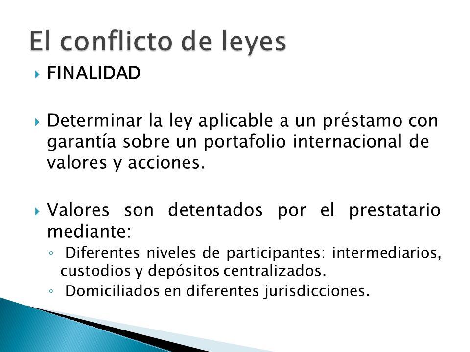 FINALIDAD Determinar la ley aplicable a un préstamo con garantía sobre un portafolio internacional de valores y acciones. Valores son detentados por e