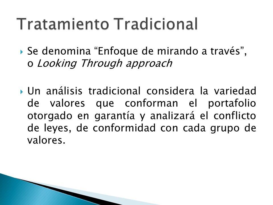 Se denomina Enfoque de mirando a través, o Looking Through approach Un análisis tradicional considera la variedad de valores que conforman el portafol
