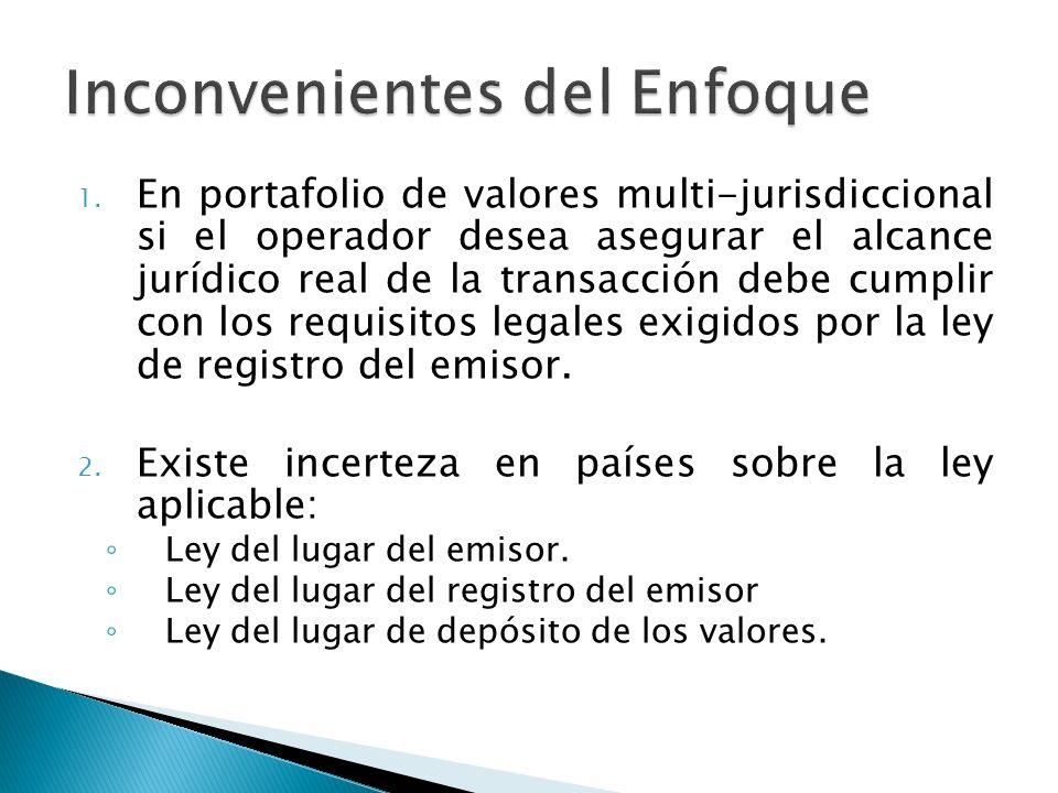 1. En portafolio de valores multi-jurisdiccional si el operador desea asegurar el alcance jurídico real de la transacción debe cumplir con los requisi