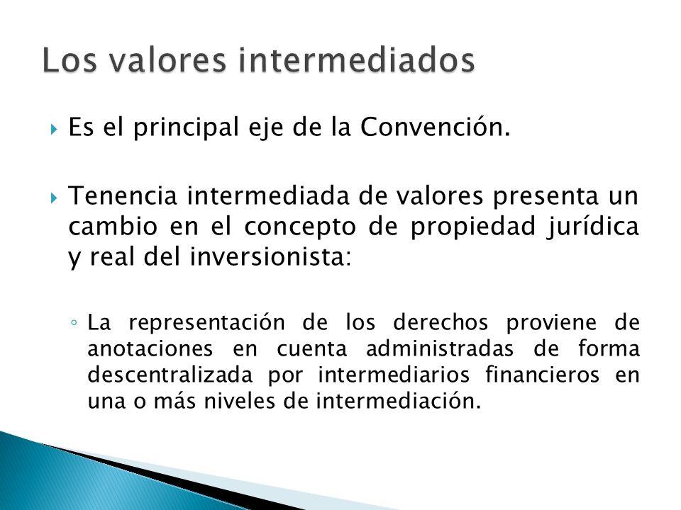 Es el principal eje de la Convención. Tenencia intermediada de valores presenta un cambio en el concepto de propiedad jurídica y real del inversionist