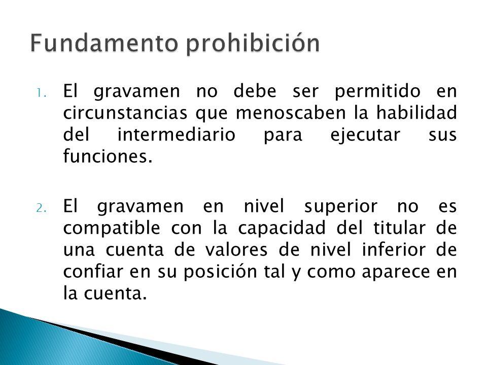 1. El gravamen no debe ser permitido en circunstancias que menoscaben la habilidad del intermediario para ejecutar sus funciones. 2. El gravamen en ni