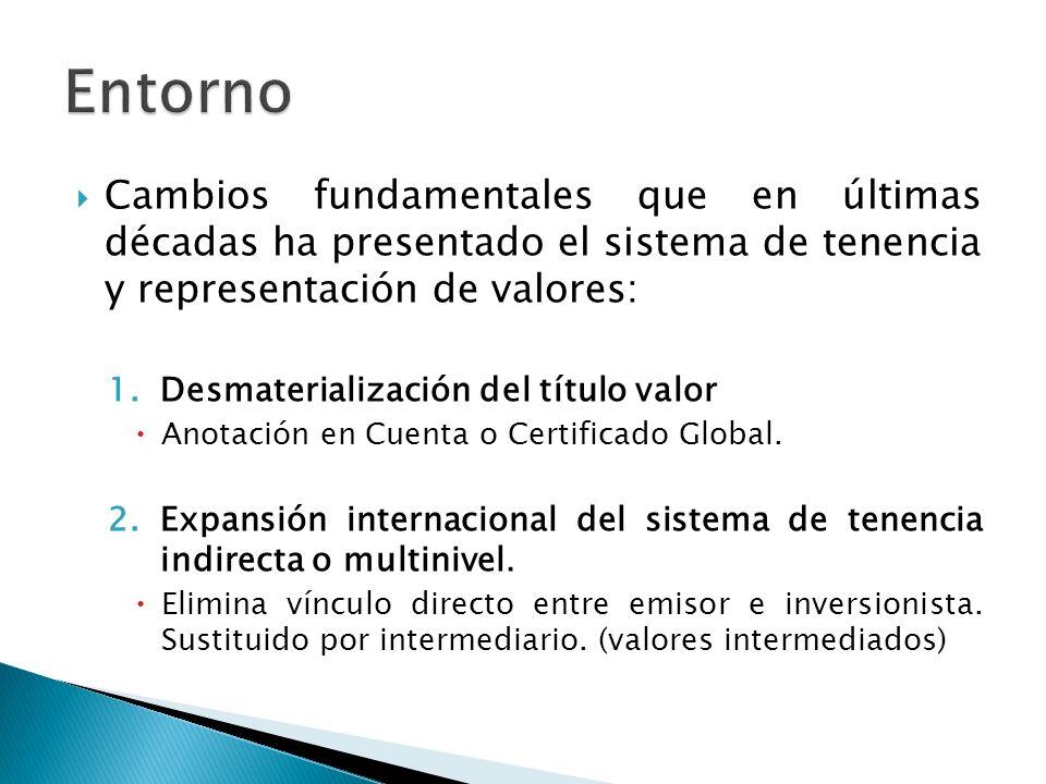 Cambios fundamentales que en últimas décadas ha presentado el sistema de tenencia y representación de valores: 1.Desmaterialización del título valor A
