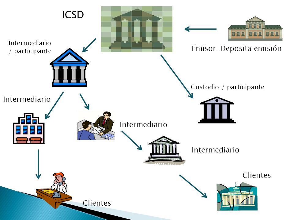 Emisor-Deposita emisión ICSD Intermediario / participante Custodio / participante Clientes Intermediario Clientes Intermediario