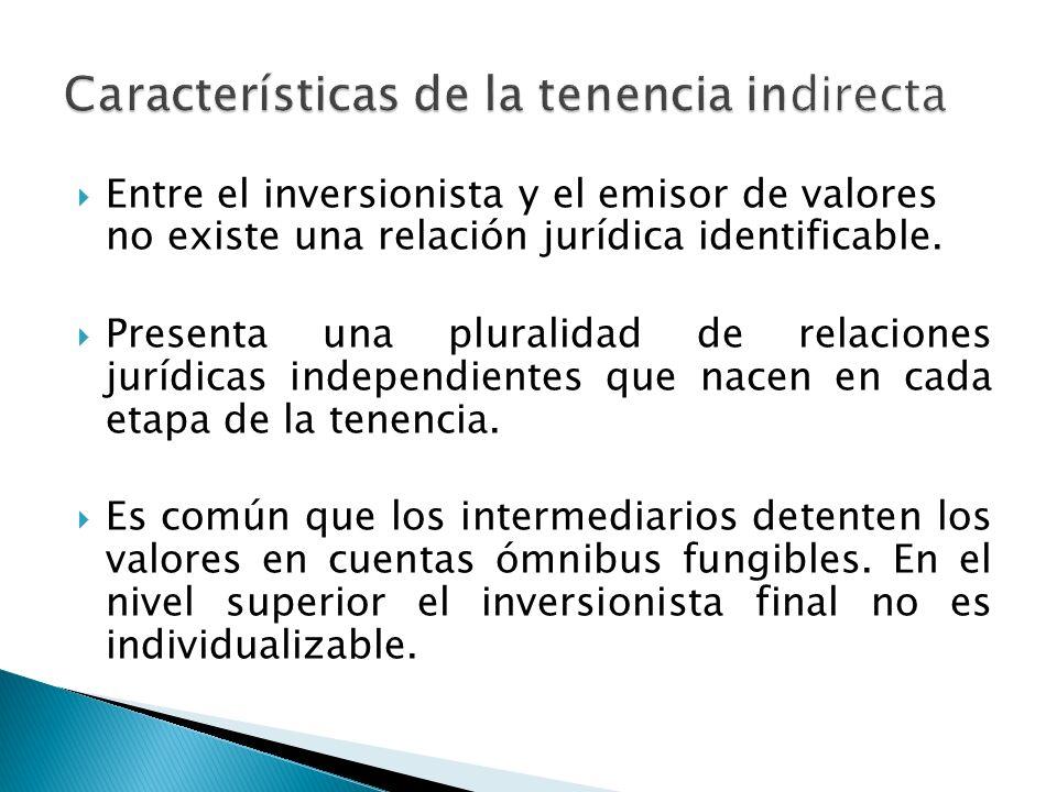 Entre el inversionista y el emisor de valores no existe una relación jurídica identificable. Presenta una pluralidad de relaciones jurídicas independi