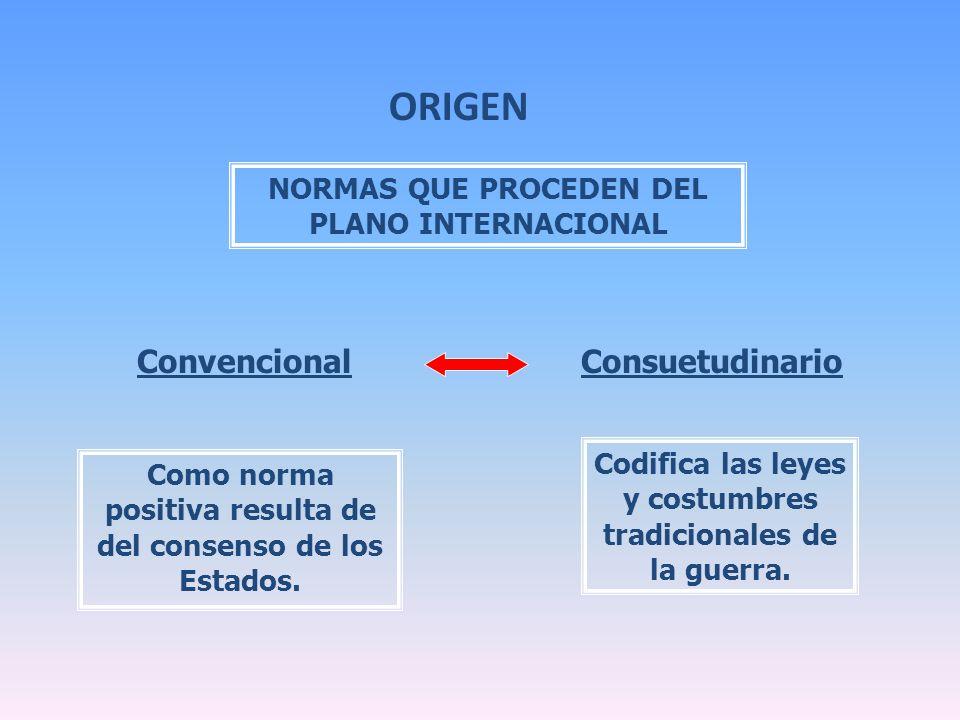ORIGEN ConvencionalConsuetudinario Como norma positiva resulta de del consenso de los Estados. Codifica las leyes y costumbres tradicionales de la gue