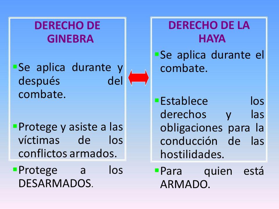 DERECHO DE GINEBRA Se aplica durante y después del combate. Protege y asiste a las víctimas de los conflictos armados. Protege a los DESARMADOS. DEREC