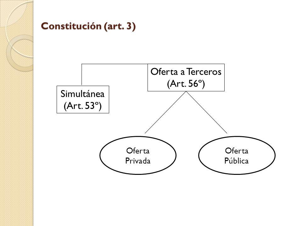 Constitución (art. 3) Simultánea (Art. 53º) Oferta a Terceros (Art. 56º) Oferta Privada Oferta Pública