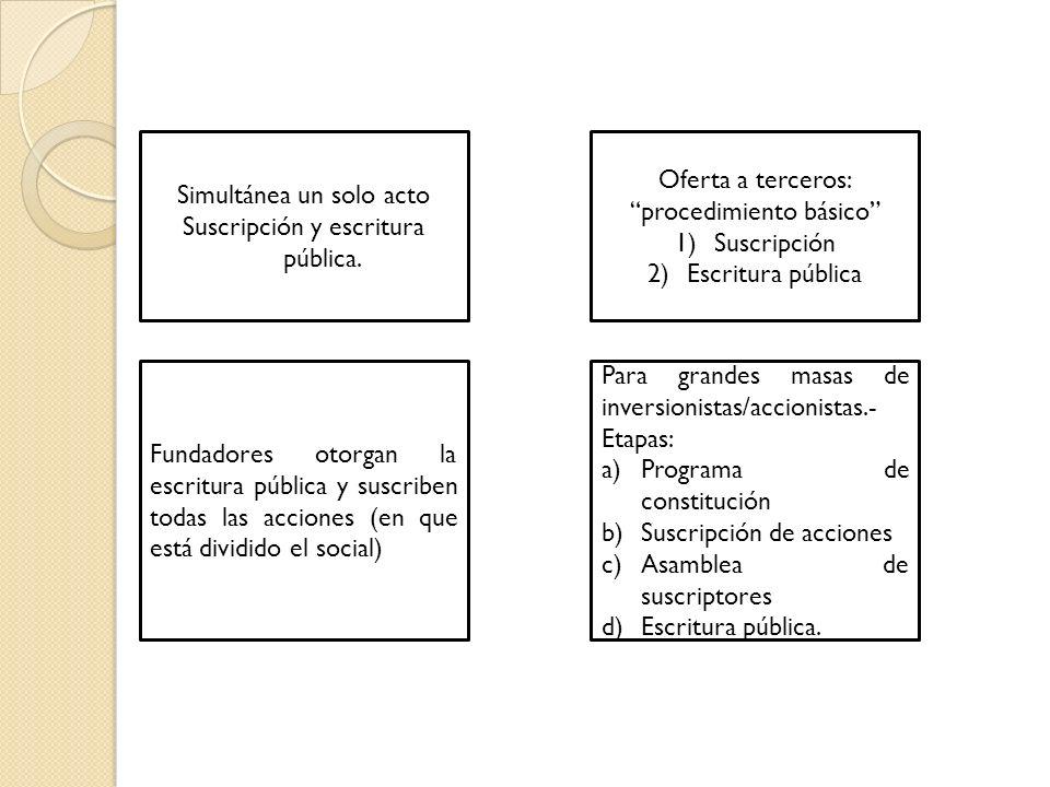 Simultánea un solo acto Suscripción y escritura pública. Oferta a terceros: procedimiento básico 1)Suscripción 2)Escritura pública Fundadores otorgan