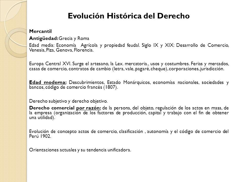 Evolución Histórica del Derecho Mercantil Antigüedad: Grecia y Roma Edad media: Economía Agrícola y propiedad feudal. Siglo IX y XIX: Desarrollo de Co
