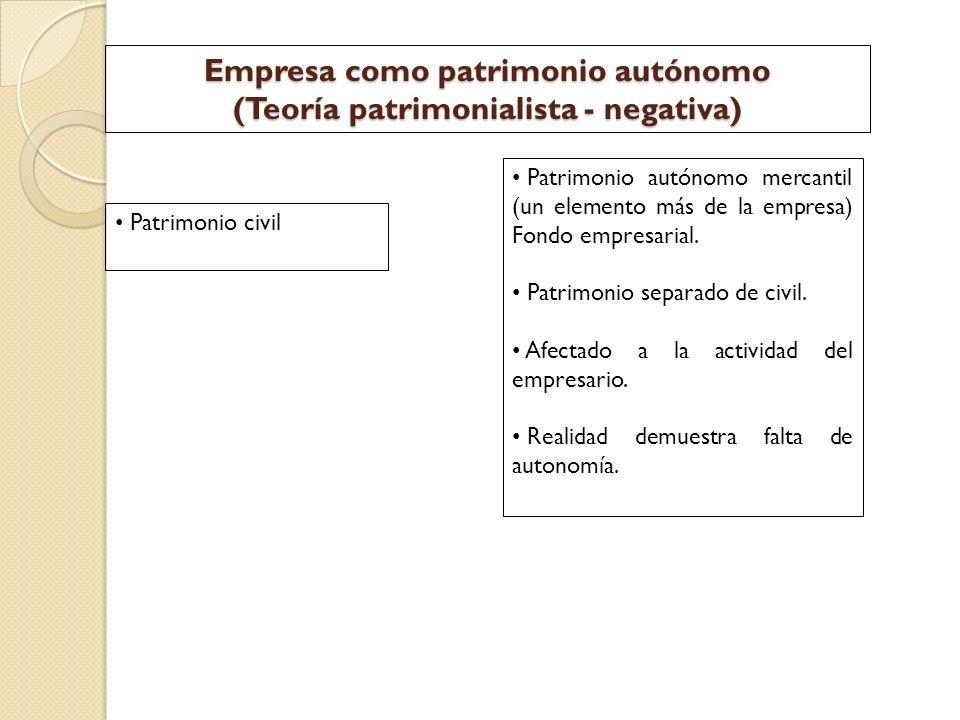 Empresa como patrimonio autónomo (Teoría patrimonialista - negativa) Patrimonio civil Patrimonio autónomo mercantil (un elemento más de la empresa) Fo