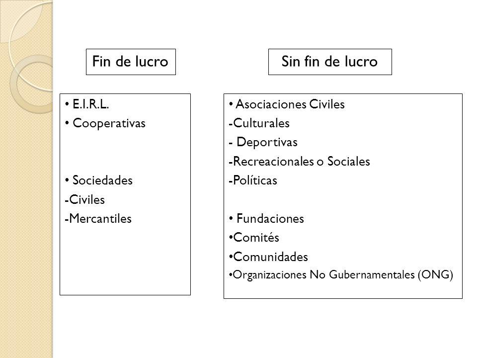 Fin de lucro E.I.R.L. Cooperativas Sociedades -Civiles -Mercantiles Sin fin de lucro Asociaciones Civiles -Culturales - Deportivas -Recreacionales o S