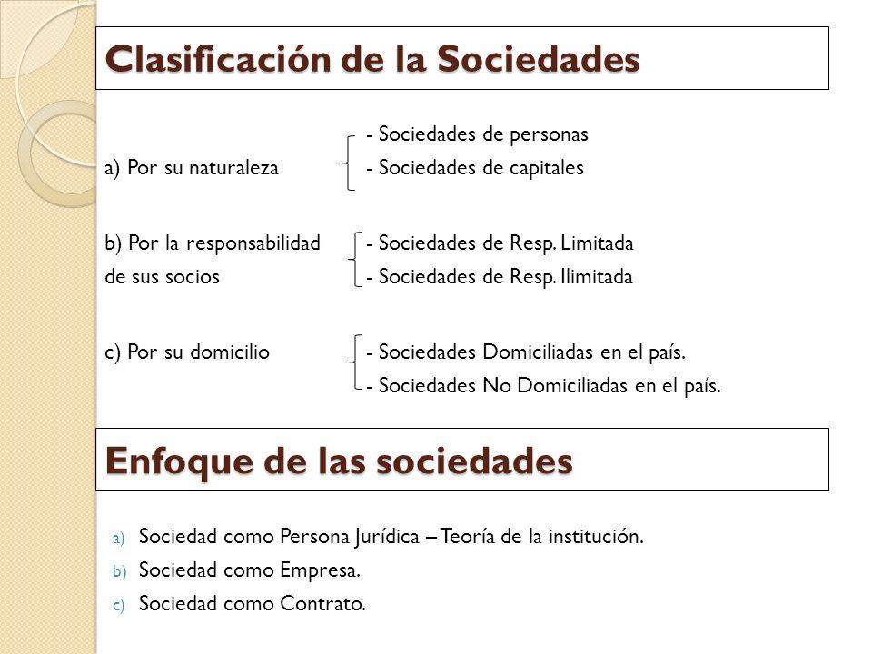 Clasificación de la Sociedades - Sociedades de personas a) Por su naturaleza- Sociedades de capitales b) Por la responsabilidad- Sociedades de Resp. L
